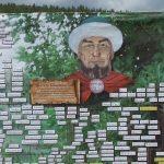 В с. Кагарманово состоялся праздничный йыйын башкир рода Тамъян