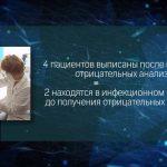 Обстановка в Белорецком районе по коронавирусу на 31 марта