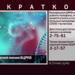 Телефон о состоянии больных COVID-19 в Белорецке