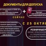 Где требуется сертификат о вакцинации от COVID 19