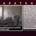 Эпидобстановка в Белорецке и районе на 12 октября 2021 года