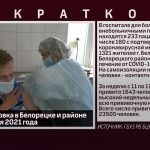 Эпидобстановка в Белорецке и районе на 18 октября 2021 года
